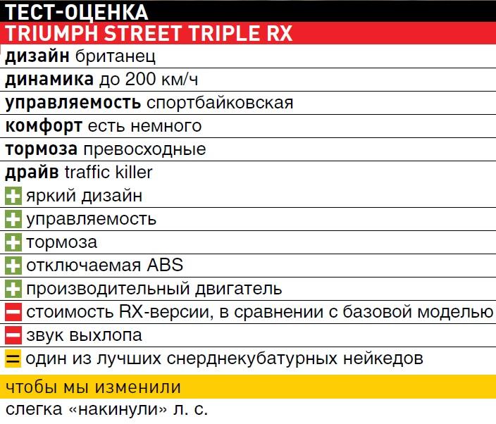 Triumph Street Triple RX 2015